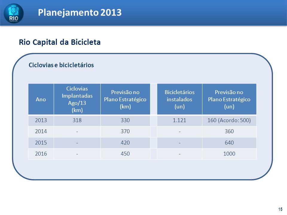 Planejamento 2013 Rio Capital da Bicicleta Ciclovias e bicicletários