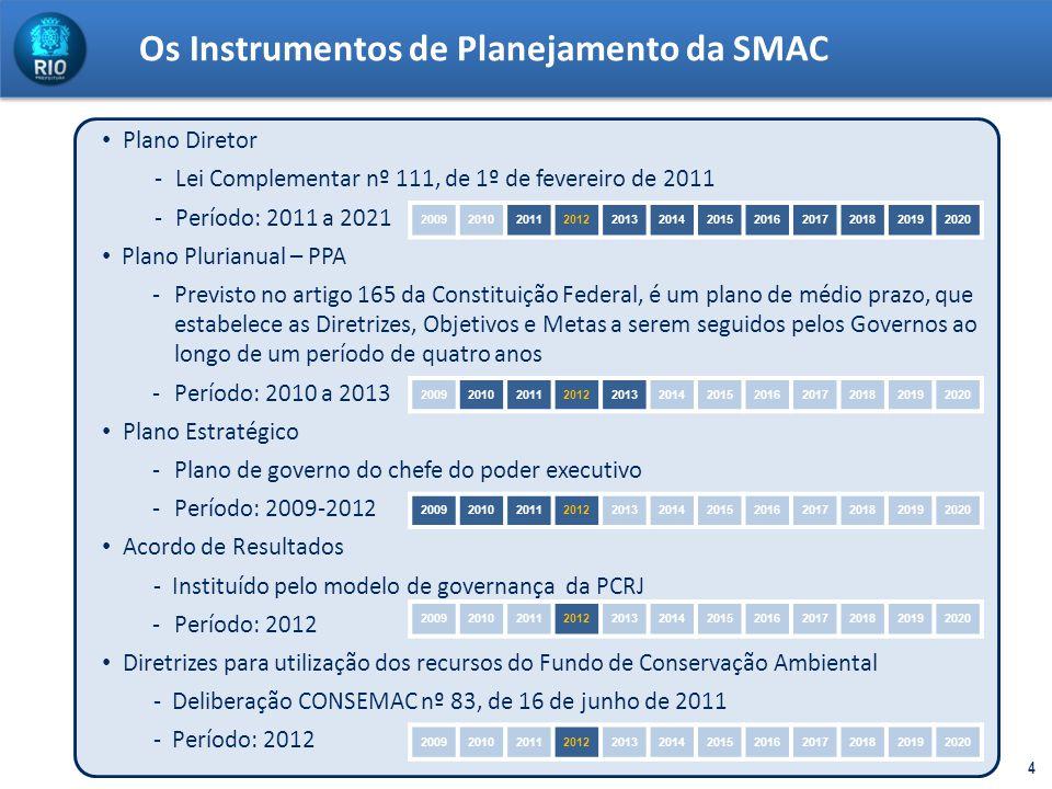 Os Instrumentos de Planejamento da SMAC