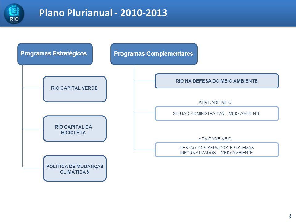 Plano Plurianual - 2010-2013 Programas Estratégicos