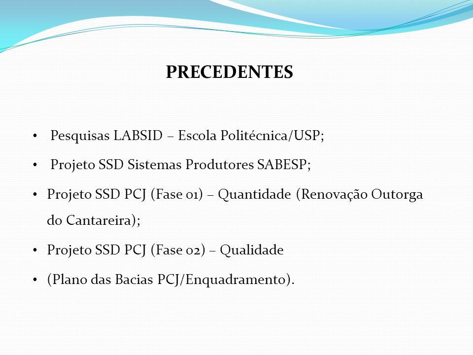 PRECEDENTES Pesquisas LABSID – Escola Politécnica/USP;