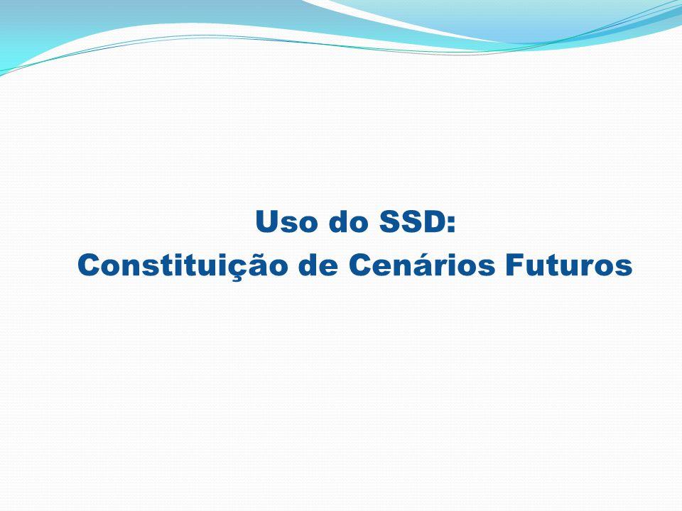 Uso do SSD: Constituição de Cenários Futuros