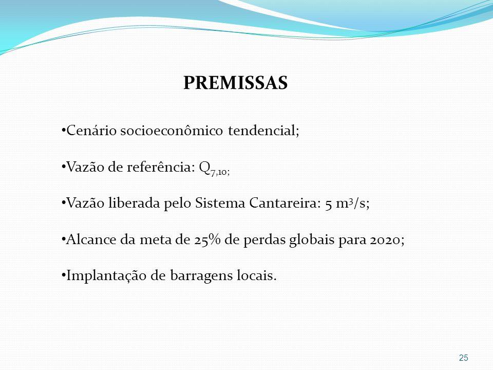 PREMISSAS Cenário socioeconômico tendencial;