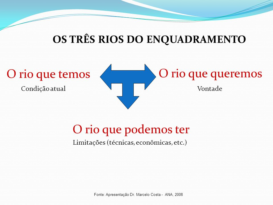 OS TRÊS RIOS DO ENQUADRAMENTO