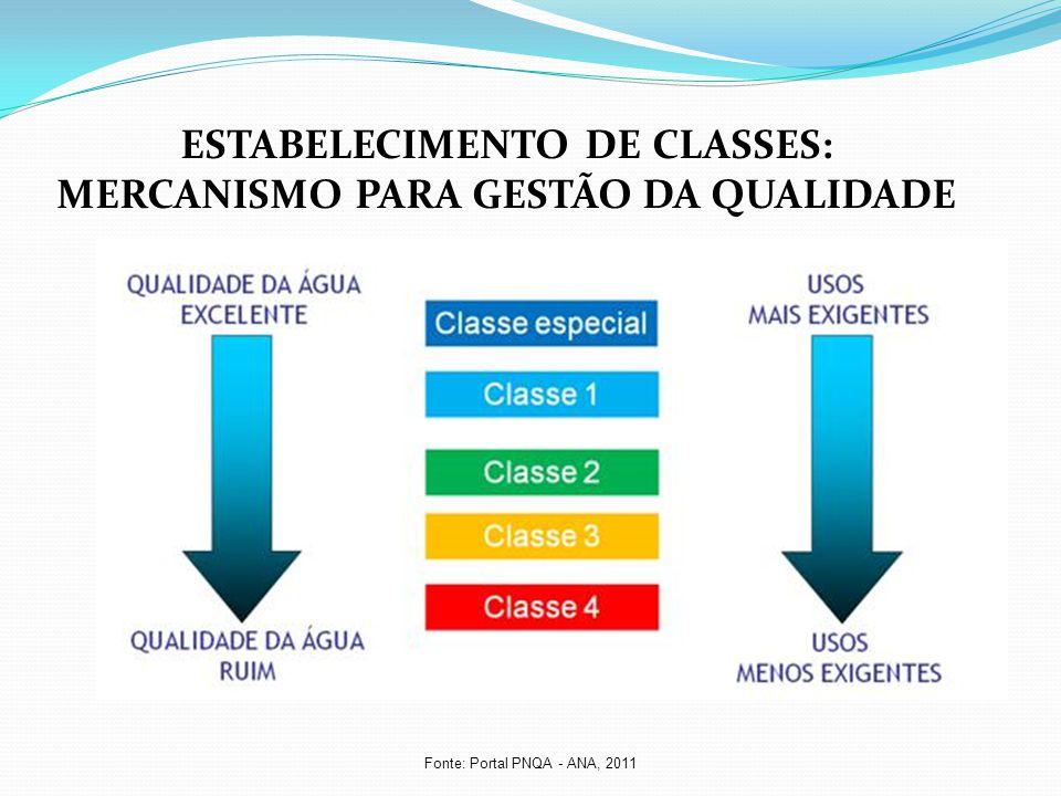ESTABELECIMENTO DE CLASSES: MERCANISMO PARA GESTÃO DA QUALIDADE