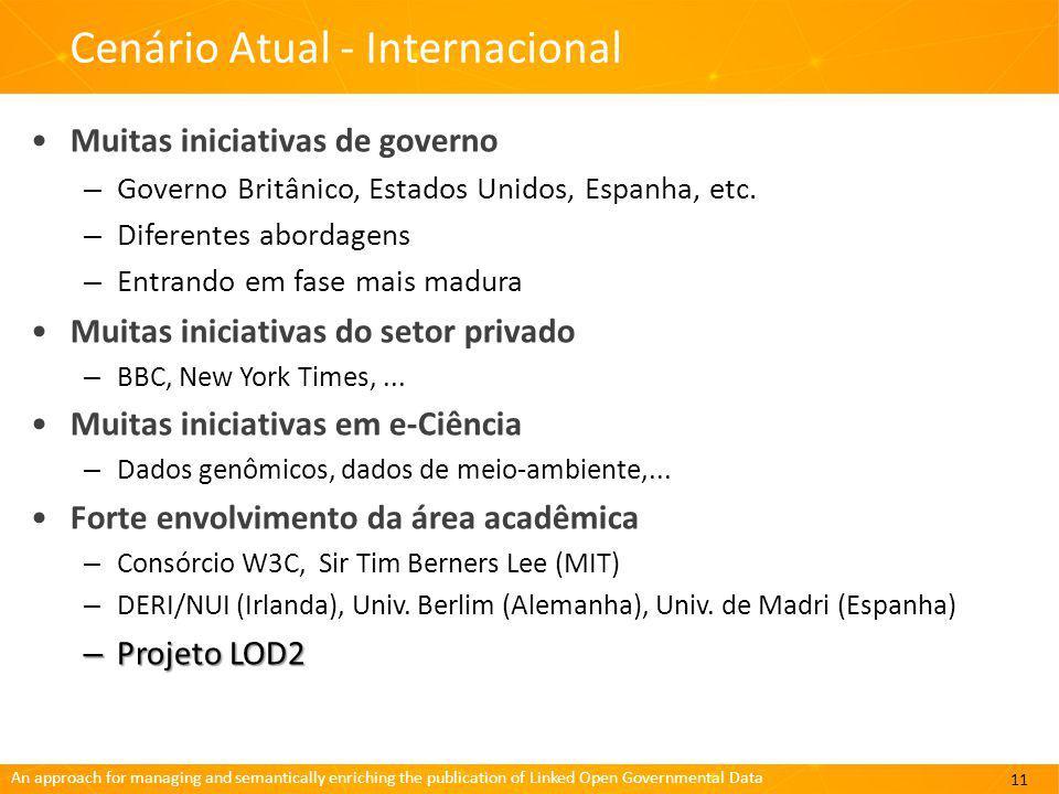 Cenário Atual - Internacional