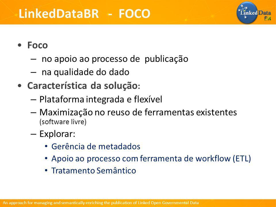 LinkedDataBR - FOCO Foco Característica da solução:
