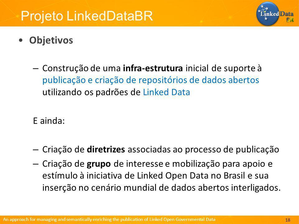 Projeto LinkedDataBR Objetivos