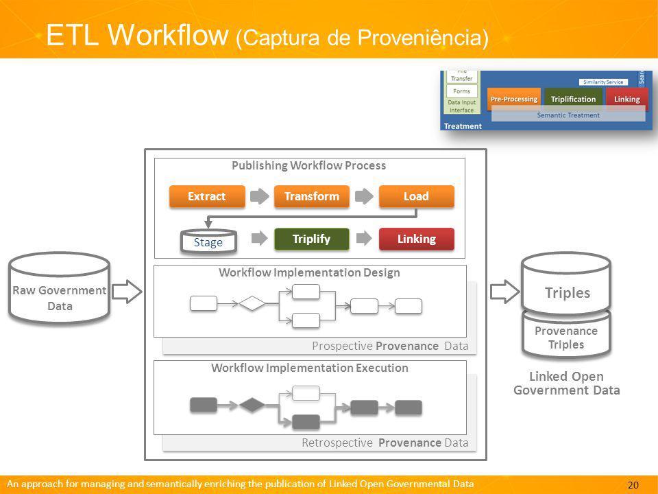 ETL Workflow (Captura de Proveniência)