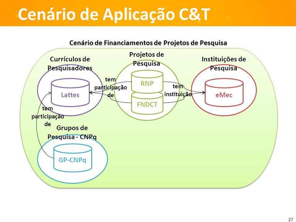 Cenário de Aplicação C&T