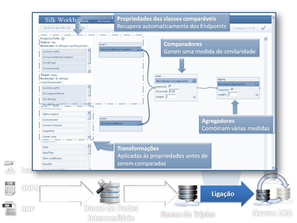 Banco de Dados Intermediário