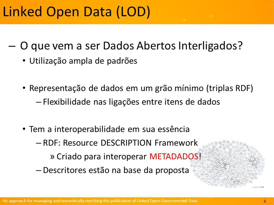 Linked Open Data (LOD) O que vem a ser Dados Abertos Interligados
