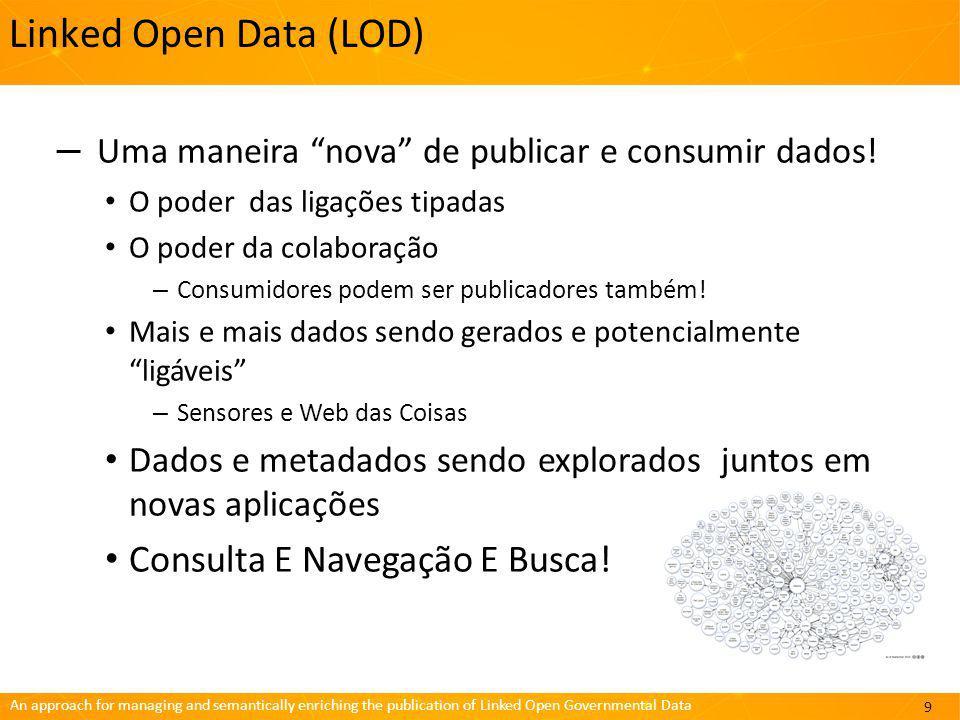 Uma maneira nova de publicar e consumir dados!