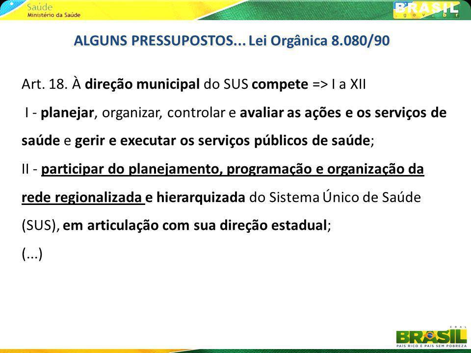 ALGUNS PRESSUPOSTOS... Lei Orgânica 8.080/90