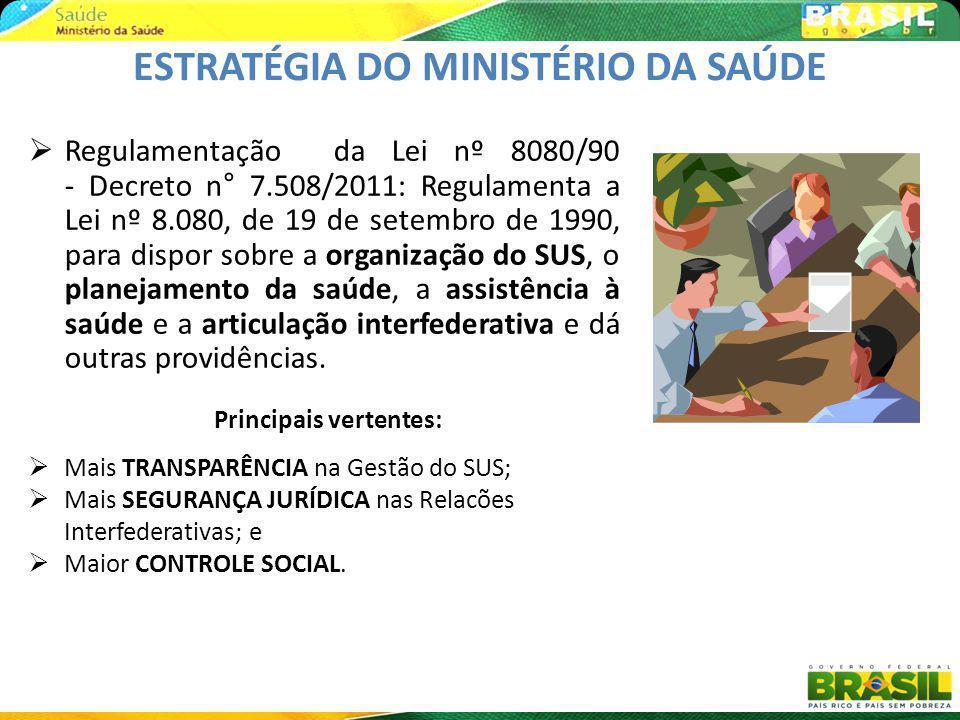 ESTRATÉGIA DO MINISTÉRIO DA SAÚDE