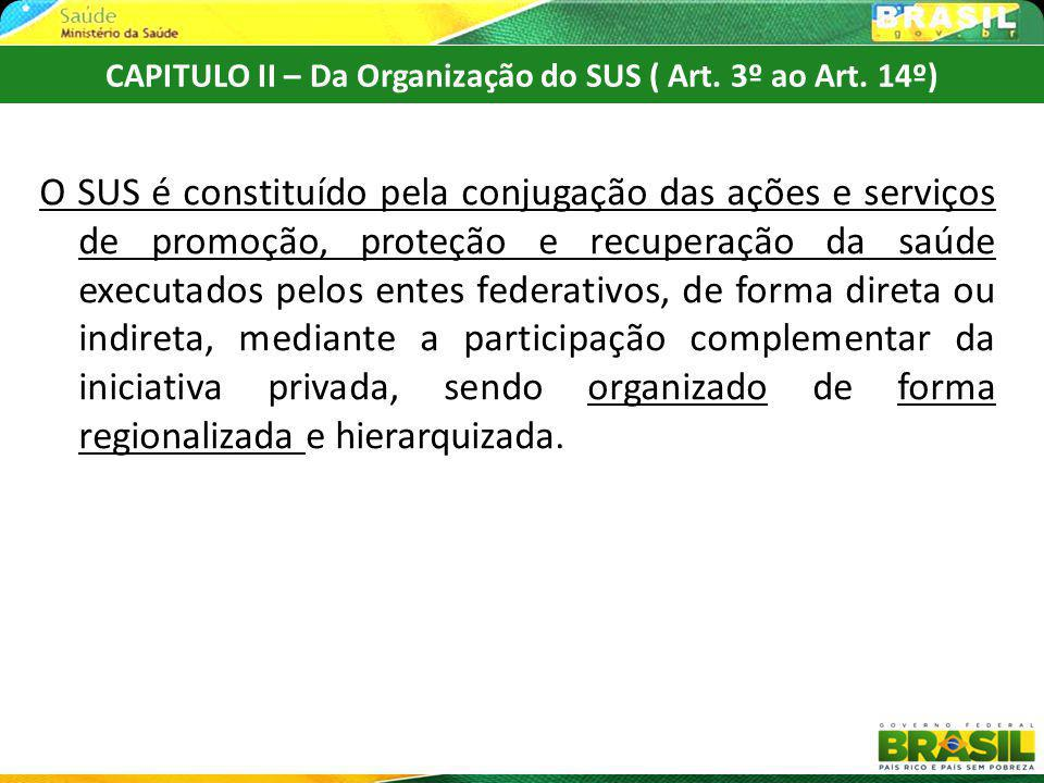 CAPITULO II – Da Organização do SUS ( Art. 3º ao Art. 14º)