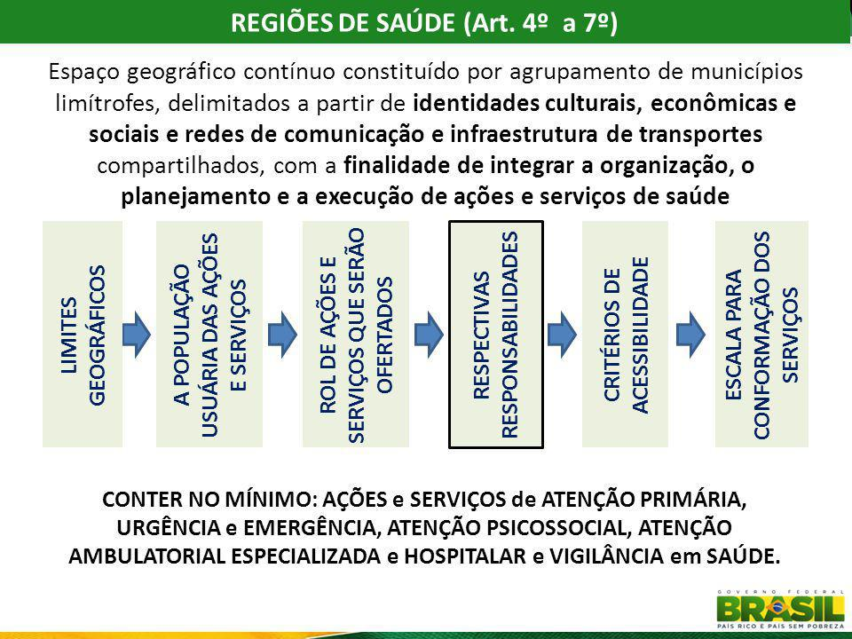 REGIÕES DE SAÚDE (Art. 4º a 7º)