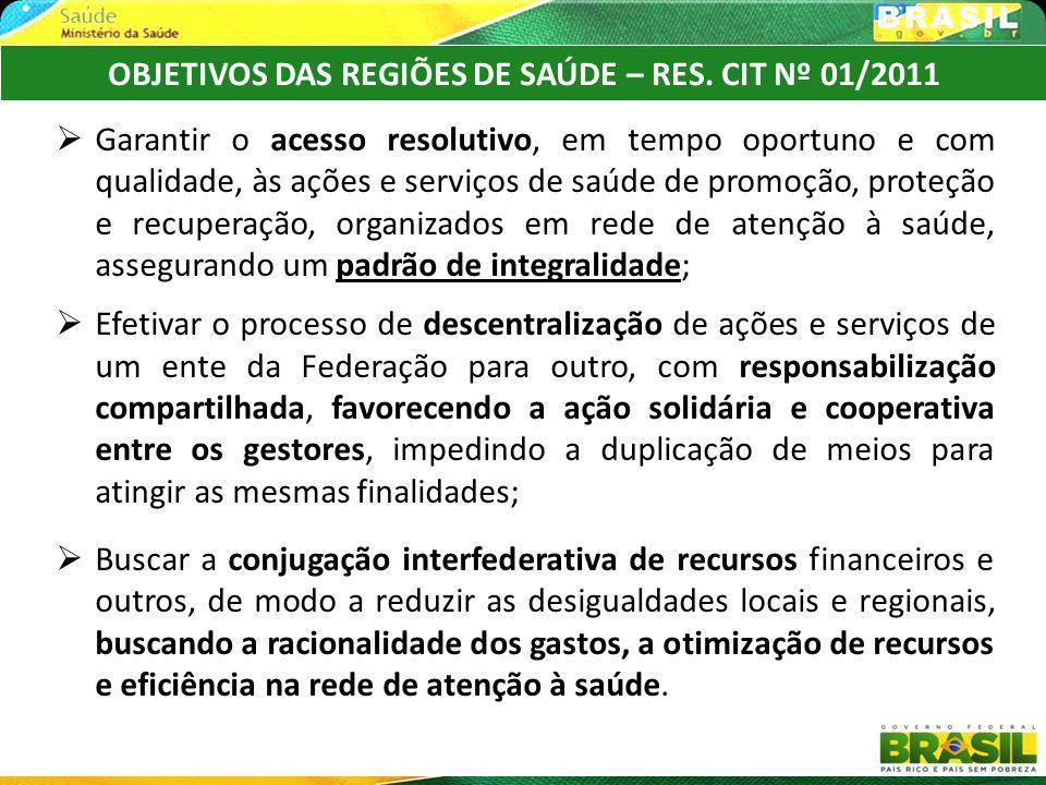 OBJETIVOS DAS REGIÕES DE SAÚDE – RES. CIT Nº 01/2011