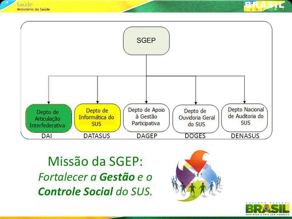 Fortalecer a Gestão e o Controle Social do SUS.