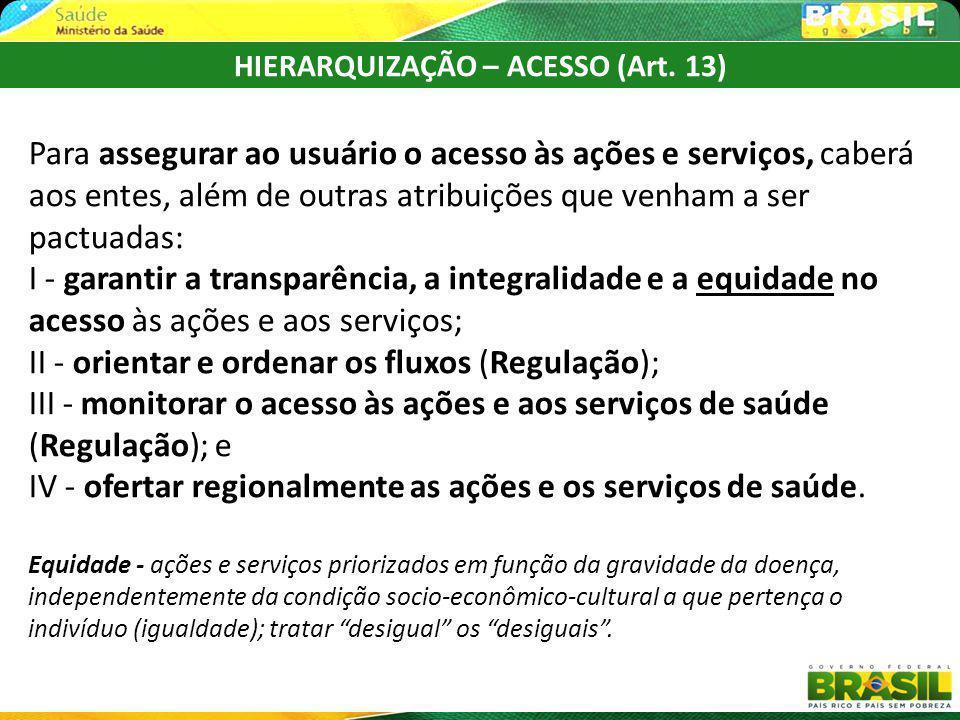 HIERARQUIZAÇÃO – ACESSO (Art. 13)