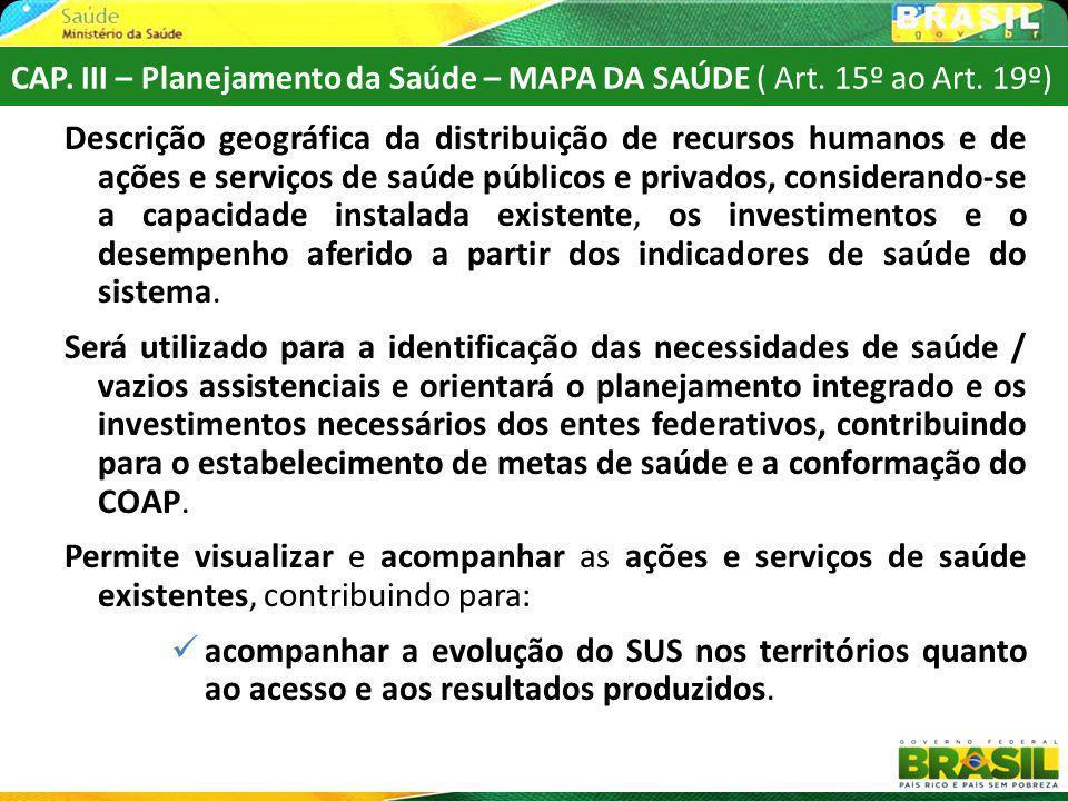 CAP. III – Planejamento da Saúde – MAPA DA SAÚDE ( Art. 15º ao Art