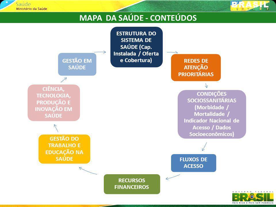 MAPA DA SAÚDE - CONTEÚDOS