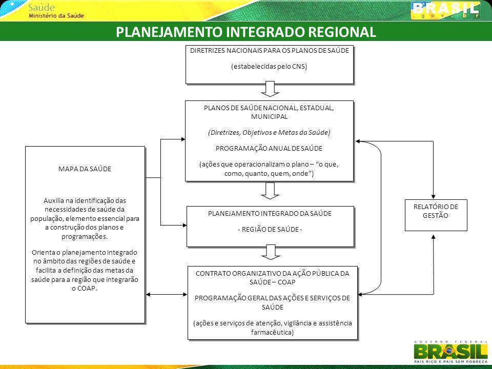 PLANEJAMENTO INTEGRADO REGIONAL