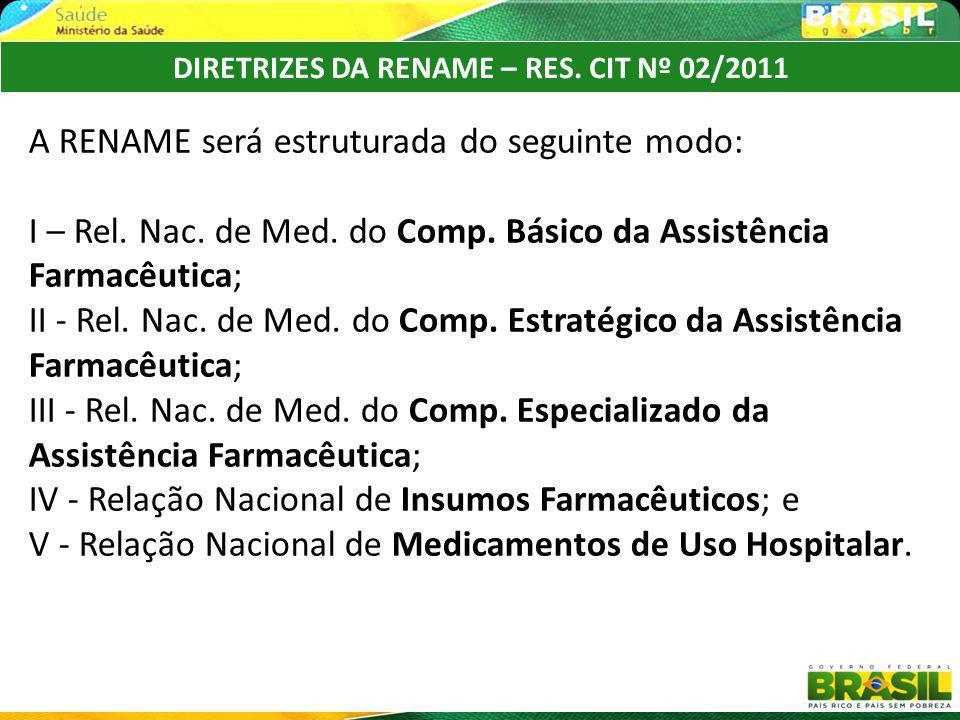 DIRETRIZES DA RENAME – RES. CIT Nº 02/2011