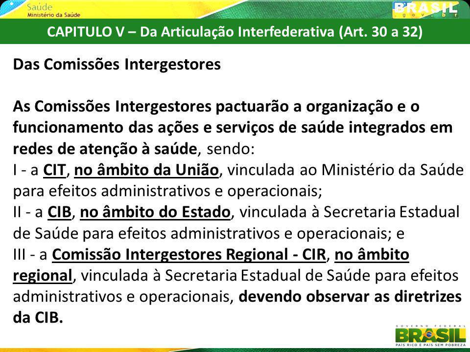 CAPITULO V – Da Articulação Interfederativa (Art. 30 a 32)