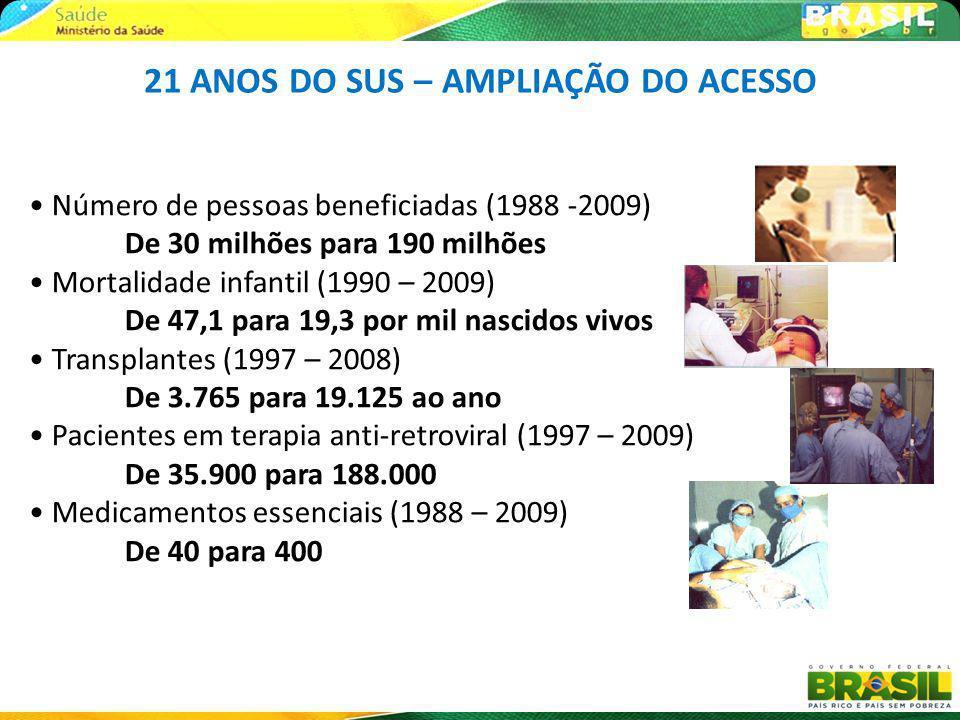 21 ANOS DO SUS – AMPLIAÇÃO DO ACESSO