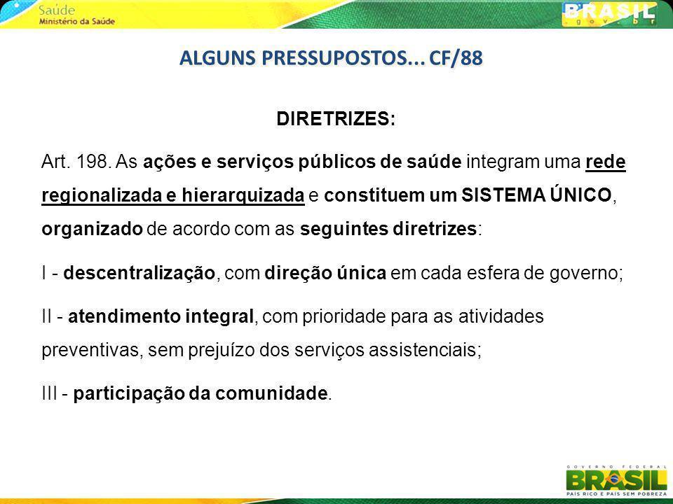 ALGUNS PRESSUPOSTOS... CF/88