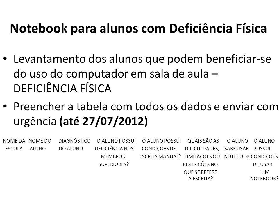 Notebook para alunos com Deficiência Física