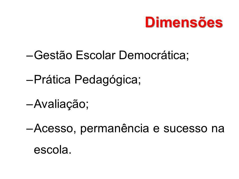 Dimensões Gestão Escolar Democrática; Prática Pedagógica; Avaliação;