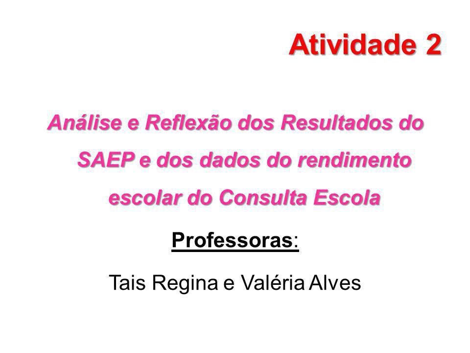 Atividade 2 Análise e Reflexão dos Resultados do SAEP e dos dados do rendimento escolar do Consulta Escola Professoras: Tais Regina e Valéria Alves