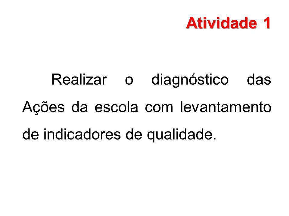 Atividade 1 Realizar o diagnóstico das Ações da escola com levantamento de indicadores de qualidade.