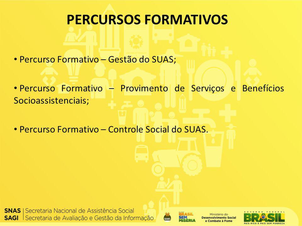 PERCURSOS FORMATIVOS Percurso Formativo – Gestão do SUAS;