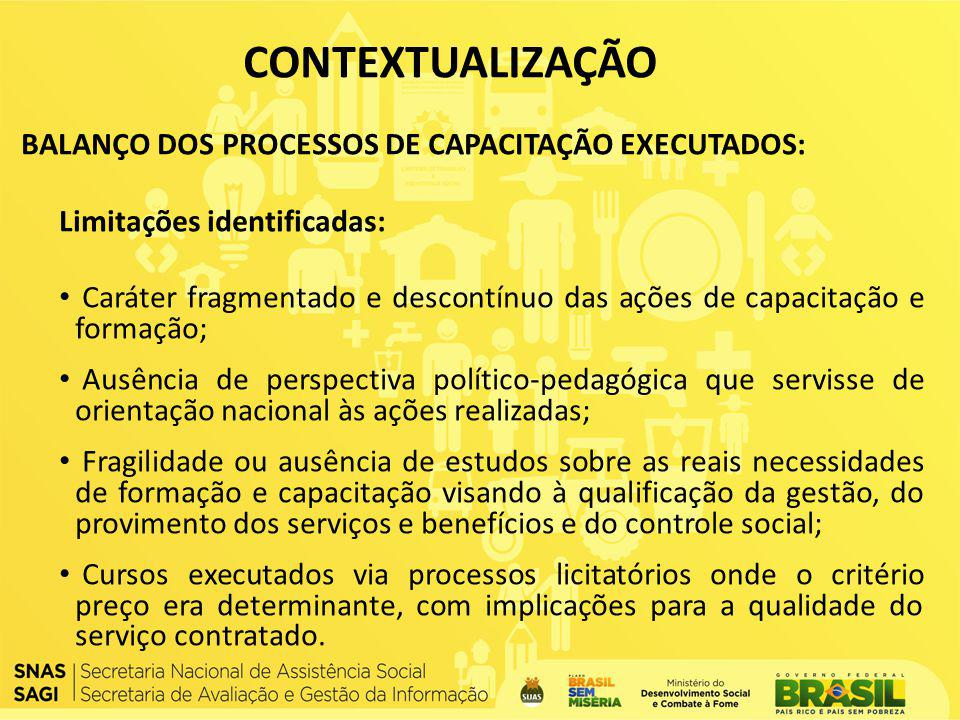CONTEXTUALIZAÇÃO BALANÇO DOS PROCESSOS DE CAPACITAÇÃO EXECUTADOS: