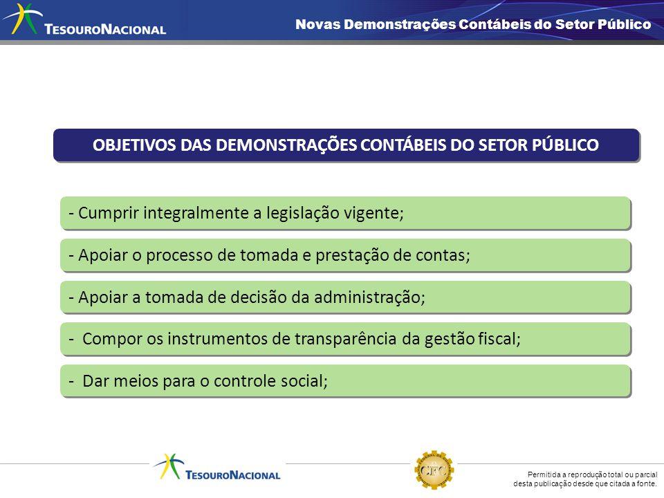 OBJETIVOS DAS DEMONSTRAÇÕES CONTÁBEIS DO SETOR PÚBLICO