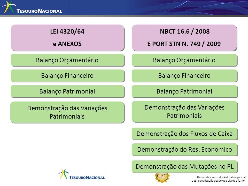 LEI 4320/64 e ANEXOS NBCT 16.6 / 2008 E PORT STN N. 749 / 2009