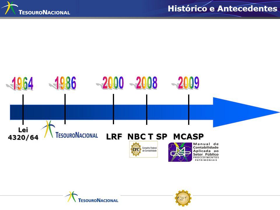 Histórico e Antecedentes