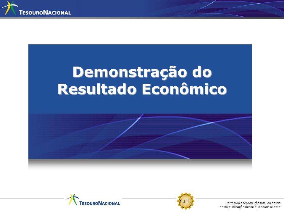 Demonstração do Resultado Econômico