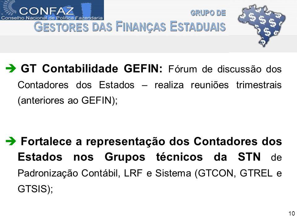 GT Contabilidade GEFIN: Fórum de discussão dos Contadores dos Estados – realiza reuniões trimestrais (anteriores ao GEFIN);