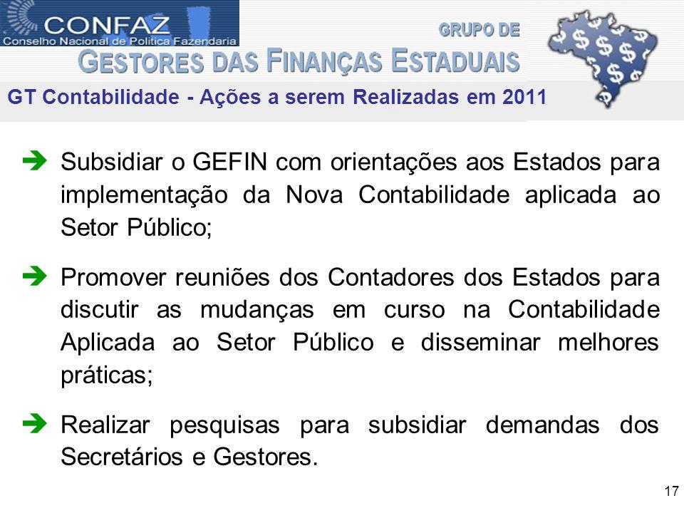 GT Contabilidade - Ações a serem Realizadas em 2011