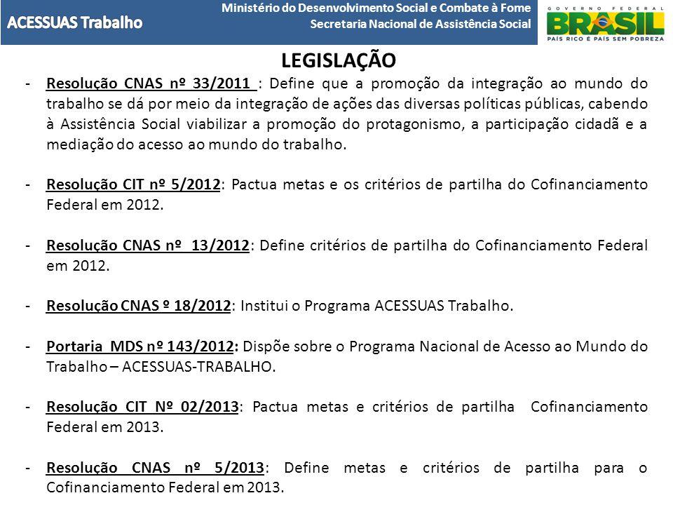 Resolução CNAS º 18/2012: Institui o Programa ACESSUAS Trabalho.