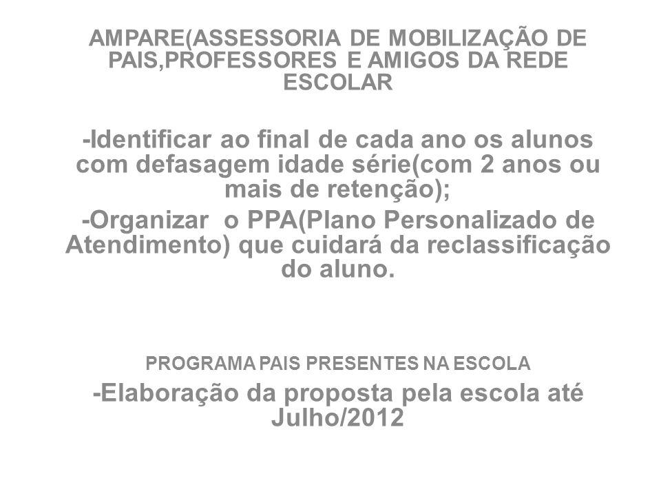 -Elaboração da proposta pela escola até Julho/2012