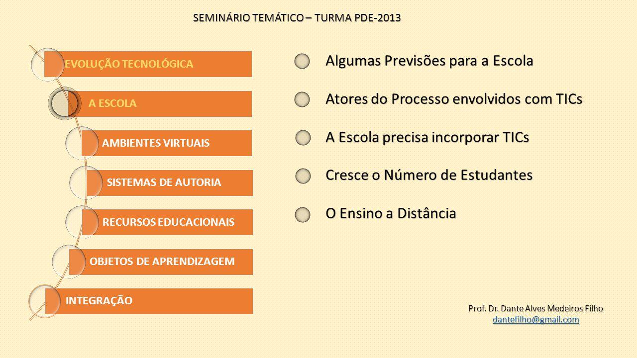 Algumas Previsões para a Escola Atores do Processo envolvidos com TICs