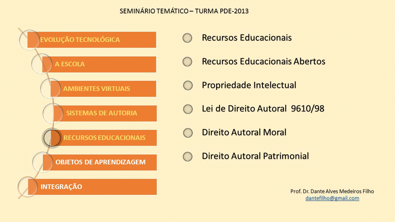 Recursos Educacionais Recursos Educacionais Abertos