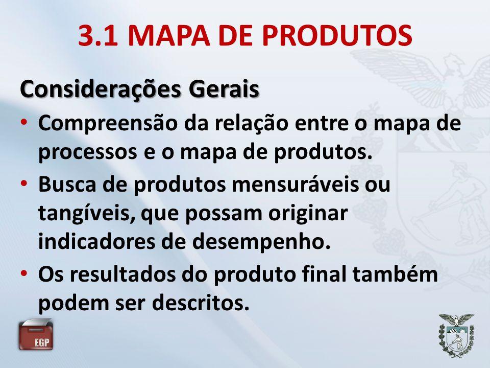 3.1 MAPA DE PRODUTOS Considerações Gerais