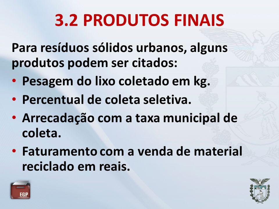 3.2 PRODUTOS FINAIS Para resíduos sólidos urbanos, alguns produtos podem ser citados: Pesagem do lixo coletado em kg.