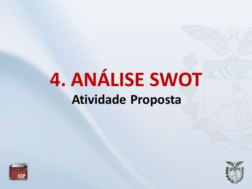 4. ANÁLISE SWOT Atividade Proposta