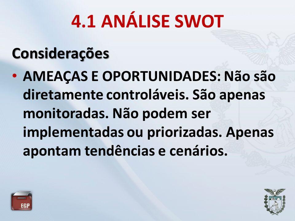 4.1 ANÁLISE SWOT Considerações